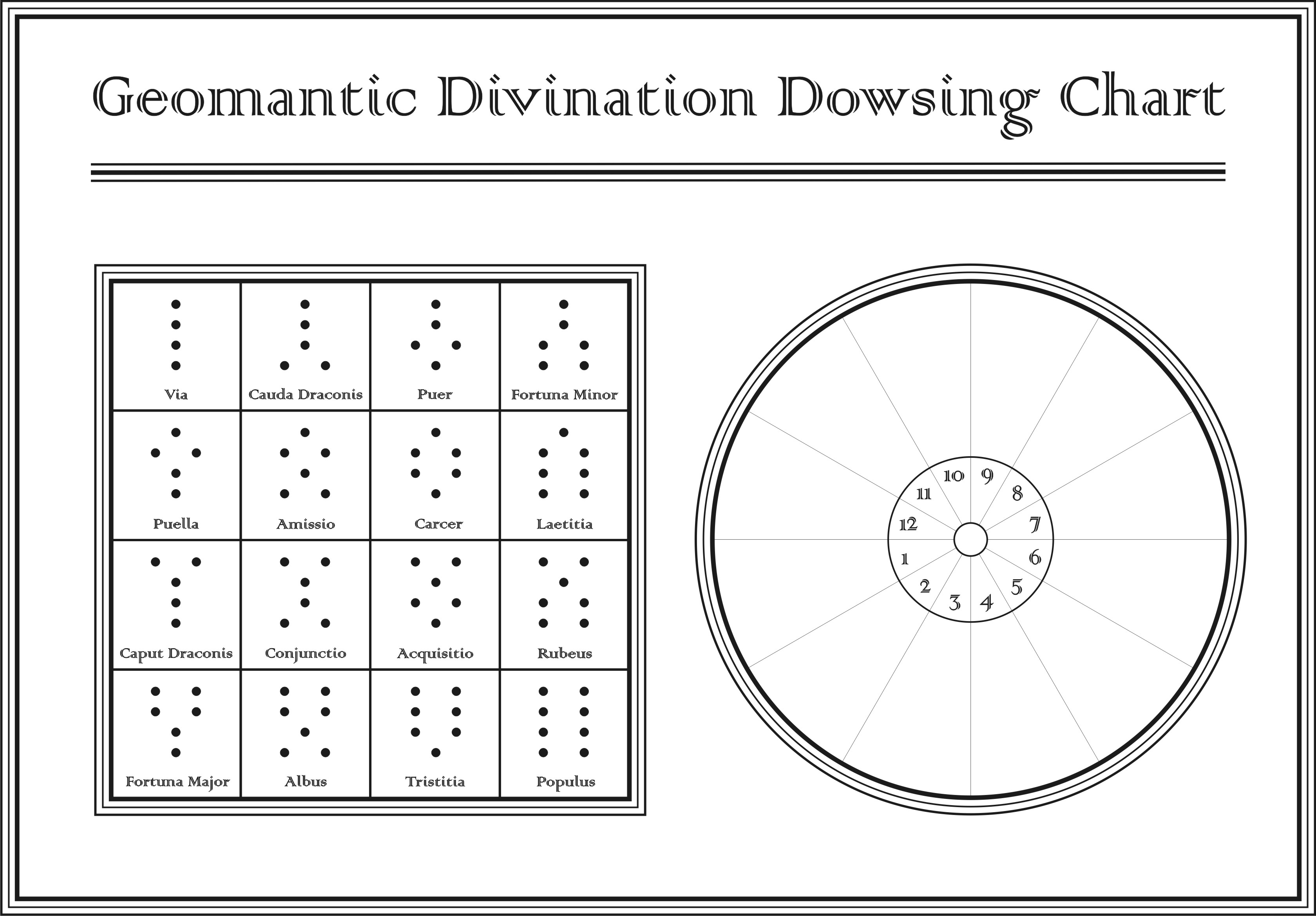 graphic relating to Free Printable Pendulum Charts identified as No cost Templates - Astrogem Geomancy