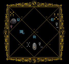 Astrogem, Geomancy, Geomantic, Divination, December, November, 2014, Horoscope, Astrogem Geomancy, Personal, Development, Productivity