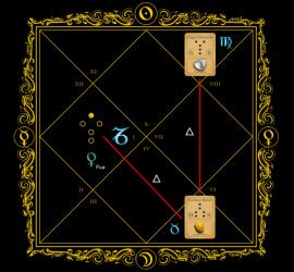 Astrogem, Geomancy, Geomantic, Divination, December, January, February. 2015, Horoscope, Astrogem Geomancy, Personal, Development, Productivity