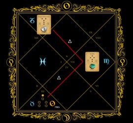 Astrogem, Geomancy, Geomantic, Divination, February. March, 2015, Horoscope, Astrogem Geomancy, Personal, Development, Productivity