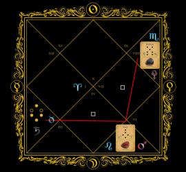 Astrogem, Geomancy, Geomantic, Divination, April, March, 2015, Horoscope, Astrogem Geomancy, Personal, Development, Productivity